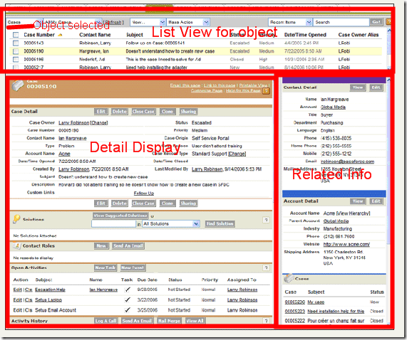 how to set tab order in salesforce layouts